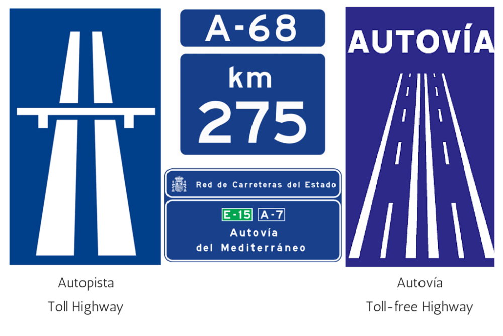 Andalucia by car: types of roads
