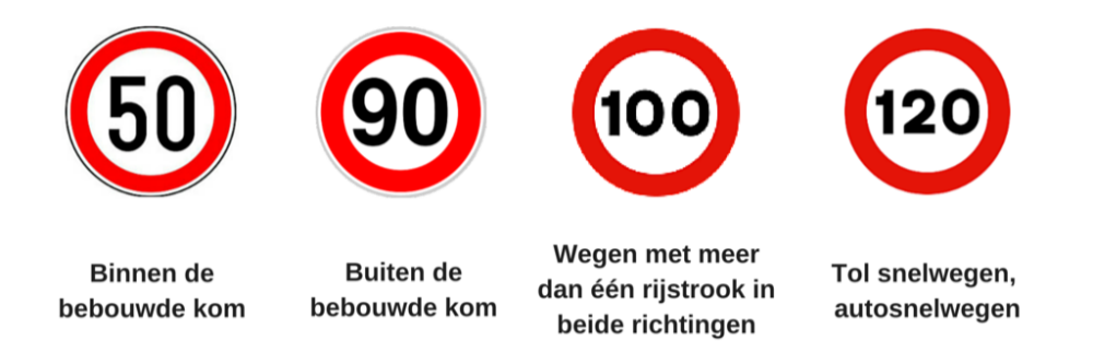 snelheidslimieten
