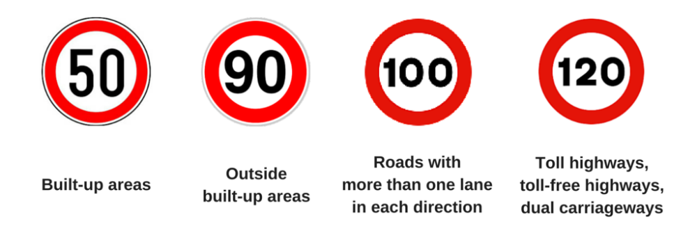 Andalucia by car: Speed limits