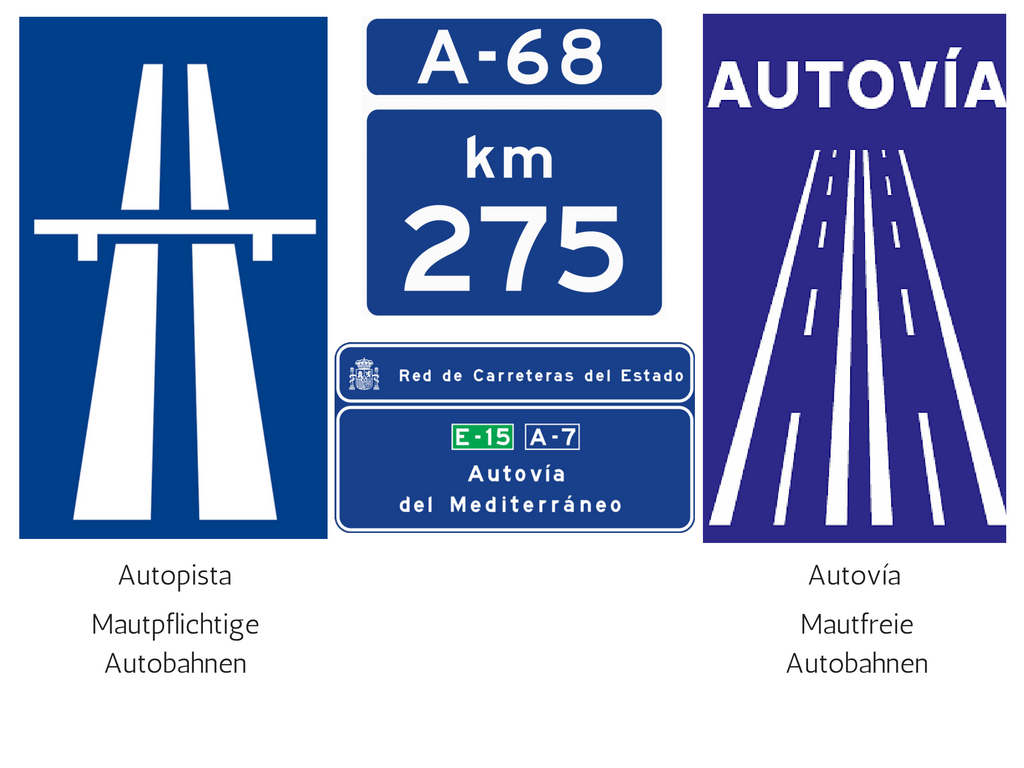 Autobahnen in Andalusien