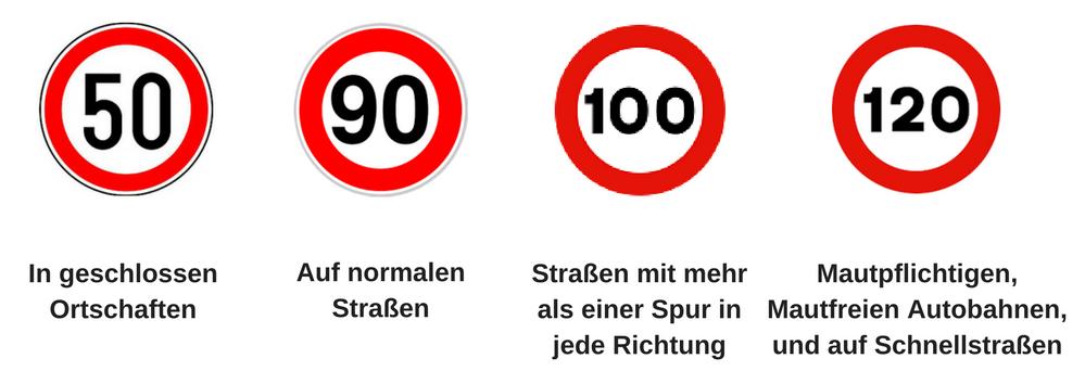 Geschwindigkeitsbegerenzungen