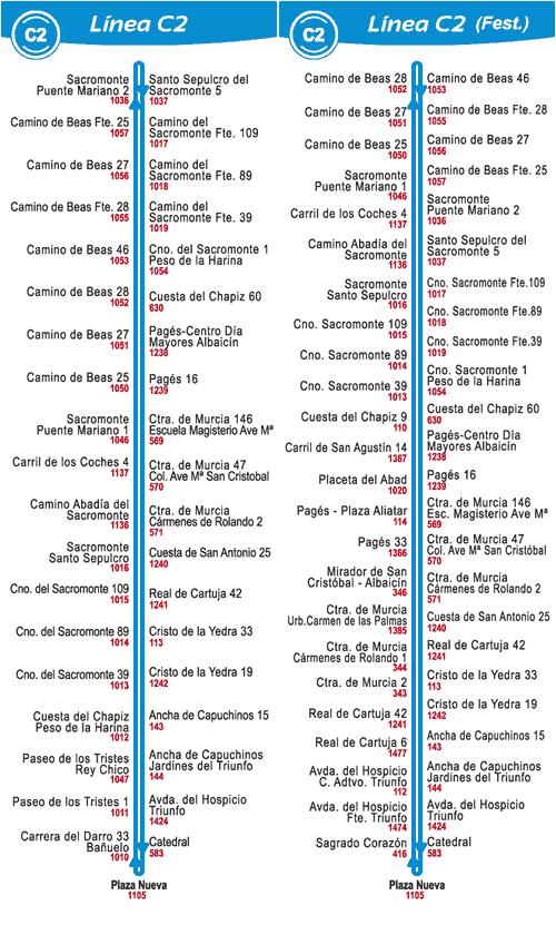 route-c2